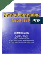 UT6_Grupos_Representativos_IA_a_VIIA.pdf