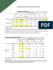 MOTIVOS PRINCIPALES DE TRASLADO DEL PÚBLICO (1).docx