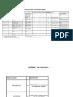 MATRIZ IDENTIFICACIÓN Y EVALUACIÓN DE PELIGRO.xls