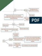 MOTIVACION NUEVA.pdf