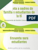CAMITO Resultados encuesta 2014.pptx