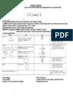 resumen_geomet.doc