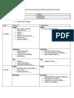PAUTA DE EVALUACIÓN FONOAUDIOLÓGICA DE PRECURSORES DEL LENGUAJE.docx