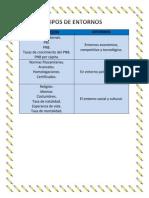 TIPOS DE ENTORNOS.docx