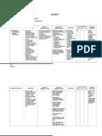 contohsilabus-elektronikaindustri-131211140005-phpapp02.doc