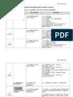 RPT_Sains_KSSR_Tahun_4[1].doc
