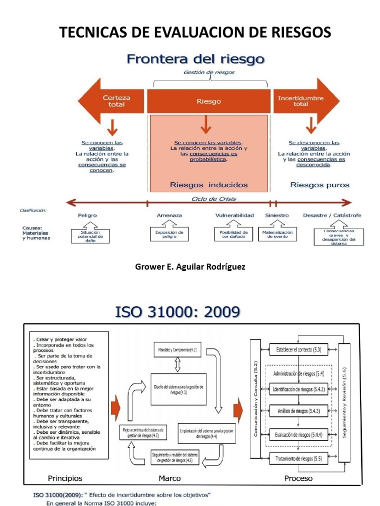 Iso 31010 t cnicas evaluaci n for Tecnicas gastronomicas pdf