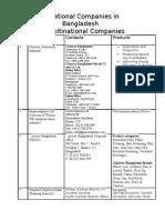 Multinational Companies in Bangladesh