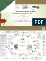 SIG_U1_A2_eemv.pdf