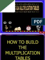 Multipurpose Multiplication Tables