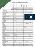 arondare_13391_13540.pdf