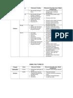 DESAIN ARSITEKTUR 1 program fungsi.doc