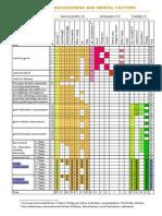dhs chart - tika4 1395
