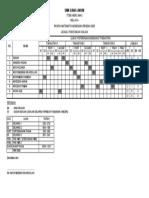 Jadual Penyediaan Soalan Ujian 09