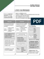 esquema_el_texto_y_sus_propiedades.pdf