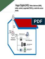 Infraestructuras_HogarDigita_2.pdf