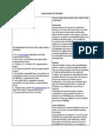 INTERROGANTE 4.docx