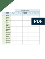 2. a. Blanko Model Pembelajaran Discovery Learning