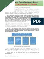 TEMA 2 GE - MERCADO DE LIBRE COMPETENCIA.docx