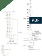 ANTICONCEPTIVOS ORALES ACTIVIDAD 1 Y 2.pdf