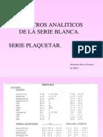 serieblanca-120105092100-phpapp02.ppt