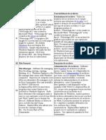 File Converters.doc