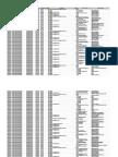 Tarjetas Black Caja Madrid - Consejeros y miembros de la Comision de Control (2003-2012).xls
