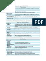 Factores Estructurales de la cadena logística.docx