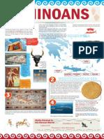 The Minoan Civilization