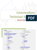 Analisa Teknikal - Intermediate - April 14.pptx