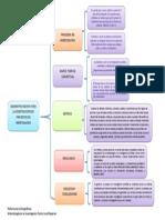cuadro sinoptico de proyectos.docx