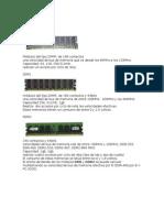 tema 4 resumen de tipos de RAM.doc
