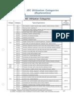 IEC Categories contactor.pdf