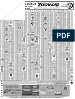 zodiaco1227.pdf