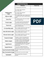 Postulates and Theorems List