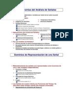 2014 Fundamentos del Análisis de Señales.docx