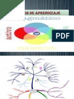 estilosdeaprendizajepowerpoint-110717110720-phpapp01.pptx