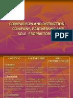 Comparison and Distinction Company, Partnership