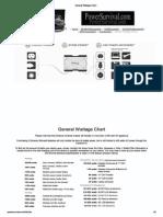 General Wattage Chart