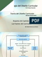 Teoria del Diseño curricular.pptx