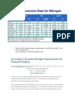 Unit Conversion Data for Nitrogen