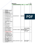 附件3-1031012-2頂新越南豬油下游業者之問題產品清單 (1).pdf