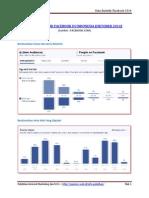 Data Statistik Pengguna Facebook Di Indonesia 2014