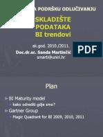 7 SPO BI Maturity Trendovi 2012