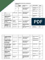 Lista Scoli, Elevi Şi Profesori Pt Premiere 2012 (1)
