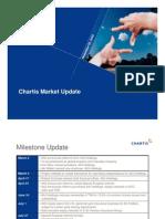 Chartis Market Update