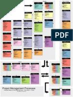 PMP - Turkce.pdf