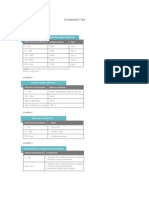 Estándares CRA.pdf