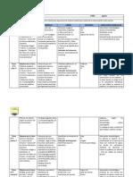 PLANIFICACION DIARIA lenguaje 3ro.docx