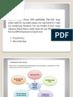 etika kerja guru.pdf